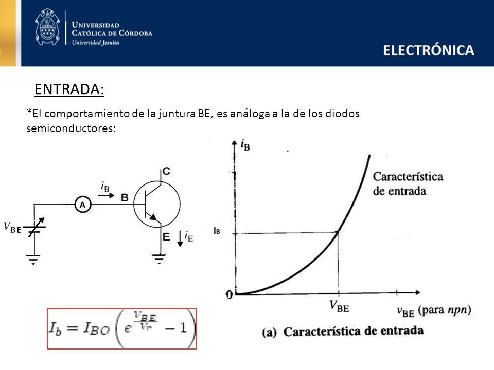 SALIDA: D BC entra en polarizacion directa D BC entra en ruptura inversa
