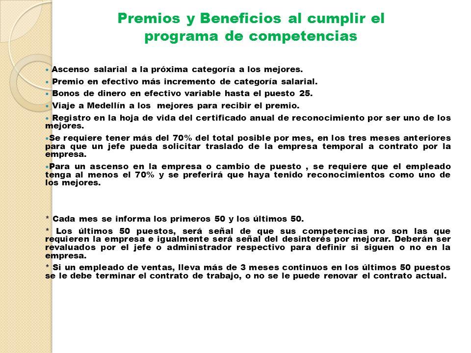 PREMIACION COMPETENCIAS 2011 DESCRIPCIONPREMIO INCREMENTO CATEGORIA NO.