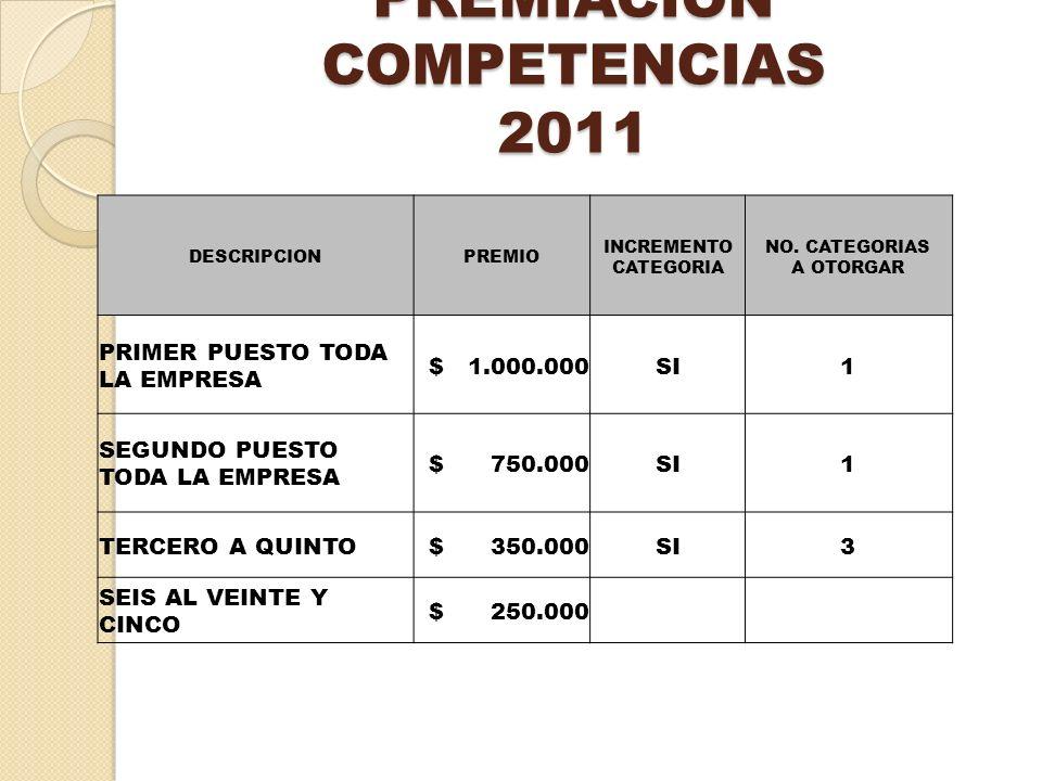 PREMIACION COMPETENCIAS 2011 25 AL 50 DESCRIPCION PREMIO INCREMENTO CATEGORIA NO.