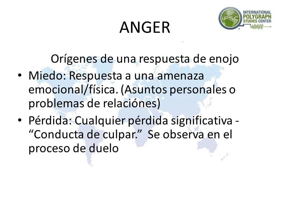 ENOJO El enojo se defne de manera más precisa como una respuesta múltiple derivada de otros sentimientos encubiertos.