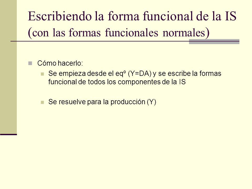 Escribiendo la forma funcional de la IS ( con las formas funcionales normales ) Cómo hacerlo: Se empieza desde el eqº (Y=DA) y se escribe la formas fu