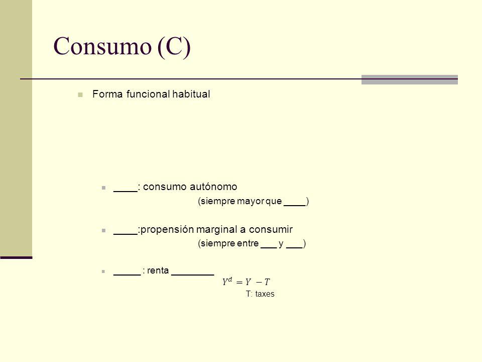Consumo (C)