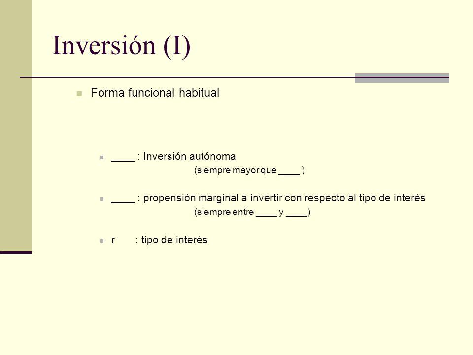 Inversión (I) Forma funcional habitual ____ : Inversión autónoma (siempre mayor que ____ ) ____ : propensión marginal a invertir con respecto al tipo
