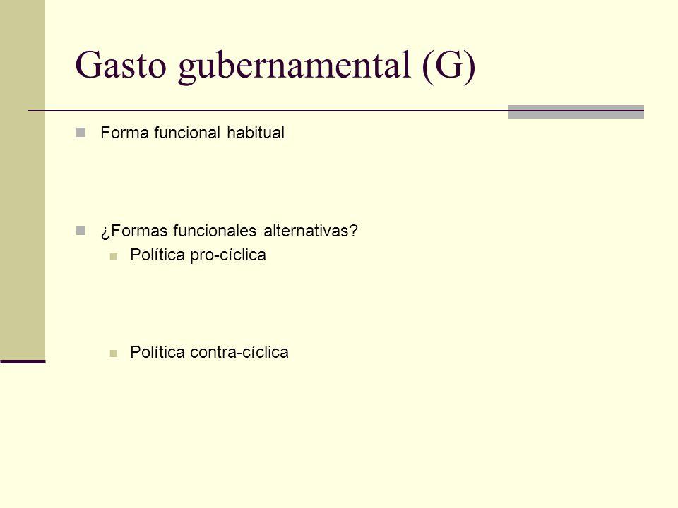 Gasto gubernamental (G) Forma funcional habitual ¿Formas funcionales alternativas? Política pro-cíclica Política contra-cíclica