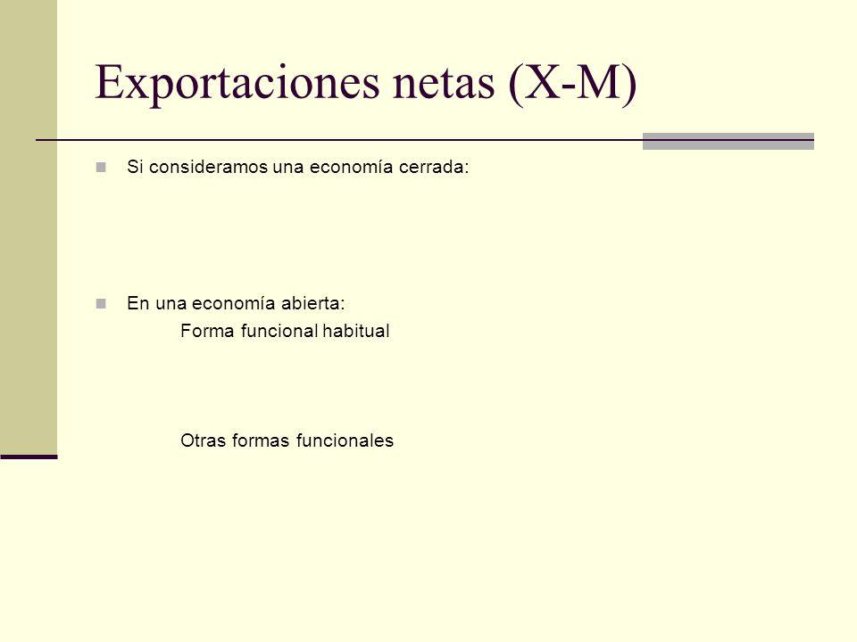 Exportaciones netas (X-M) Si consideramos una economía cerrada: En una economía abierta: Forma funcional habitual Otras formas funcionales
