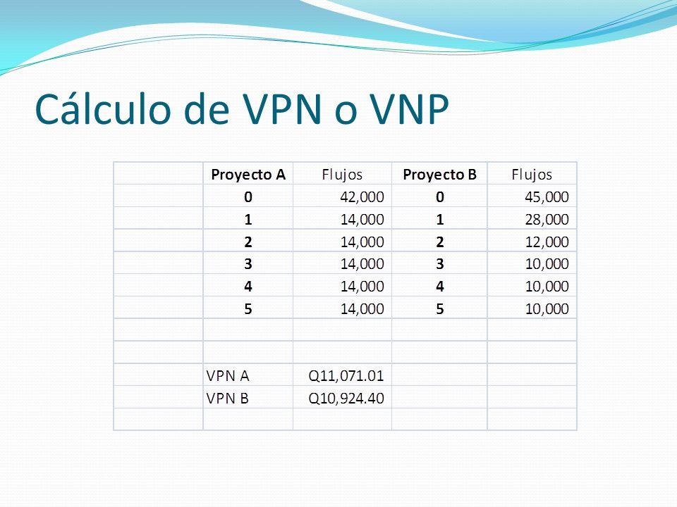 Cálculo de VPN o VNP