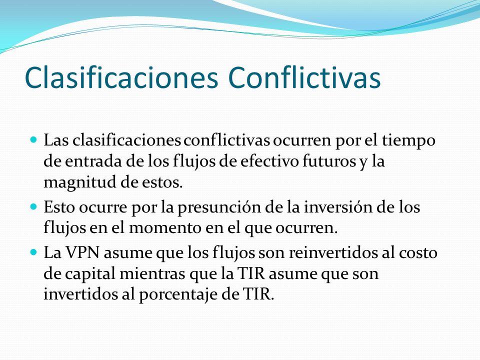 Clasificaciones Conflictivas Las clasificaciones conflictivas ocurren por el tiempo de entrada de los flujos de efectivo futuros y la magnitud de esto
