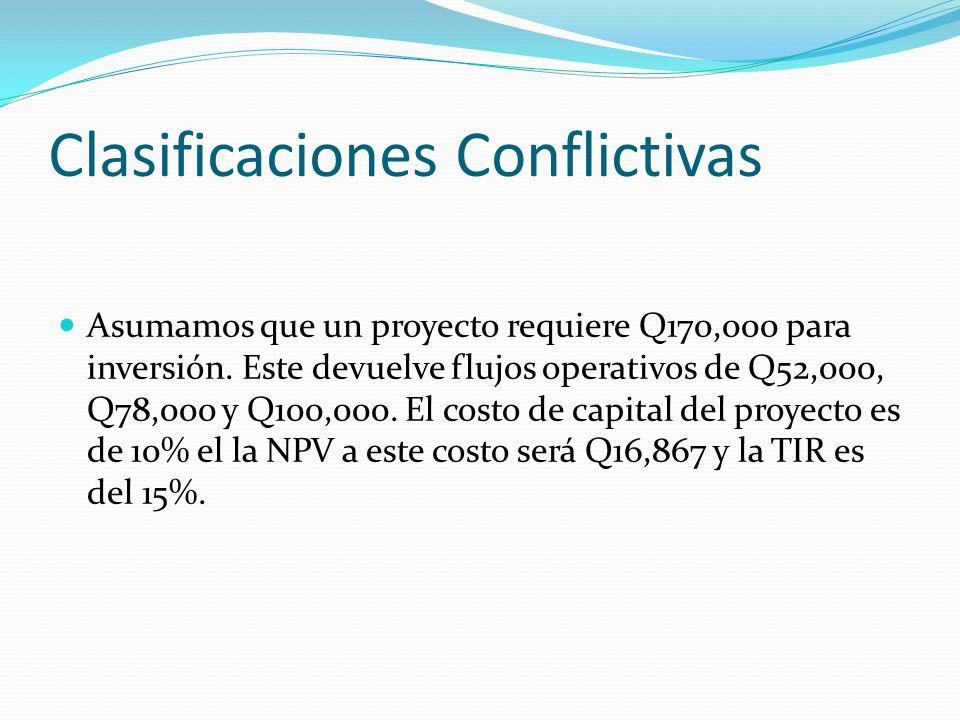 Clasificaciones Conflictivas Asumamos que un proyecto requiere Q170,000 para inversión. Este devuelve flujos operativos de Q52,000, Q78,000 y Q100,000