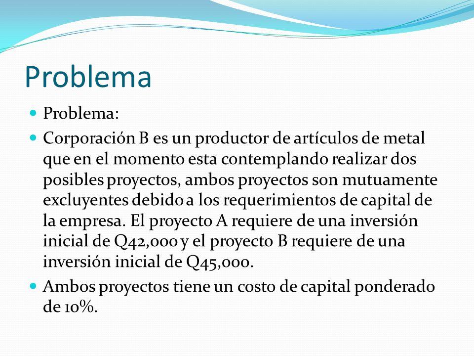 Problema Problema: Corporación B es un productor de artículos de metal que en el momento esta contemplando realizar dos posibles proyectos, ambos proy