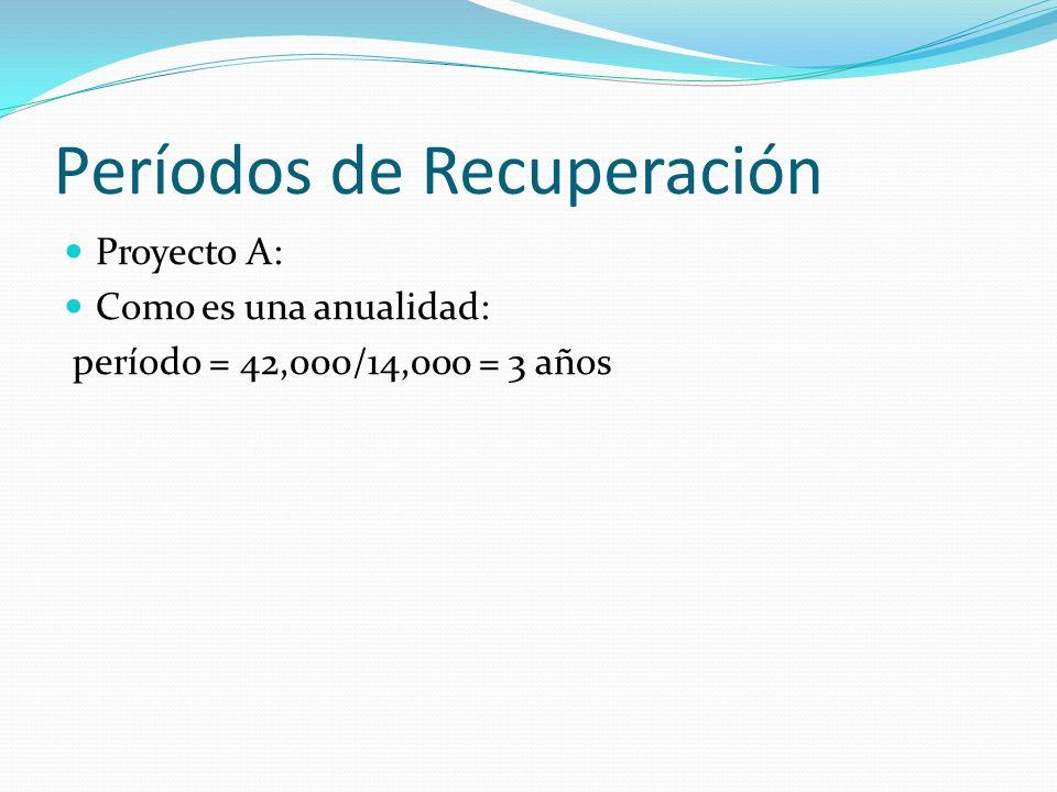 Períodos de Recuperación Proyecto A: Como es una anualidad: período = 42,000/14,000 = 3 años