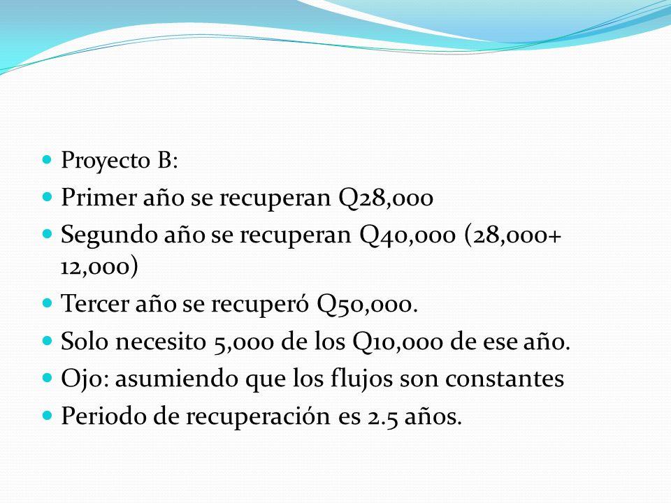 Proyecto B: Primer año se recuperan Q28,000 Segundo año se recuperan Q40,000 (28,000+ 12,000) Tercer año se recuperó Q50,000. Solo necesito 5,000 de l