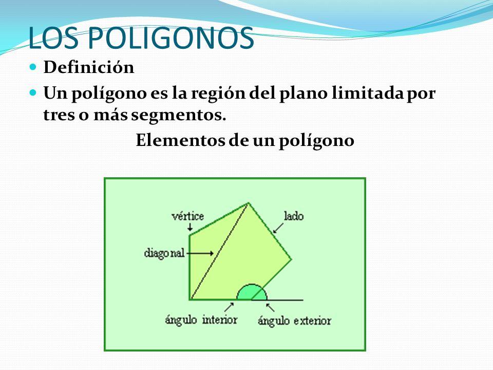 LOS POLIGONOS Definición Un polígono es la región del plano limitada por tres o más segmentos. Elementos de un polígono