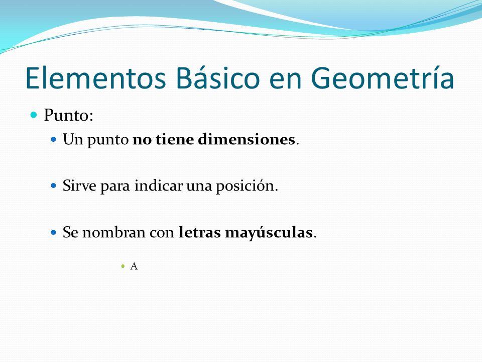 Elementos Básico en Geometría Punto: Un punto no tiene dimensiones. Sirve para indicar una posición. Se nombran con letras mayúsculas. A