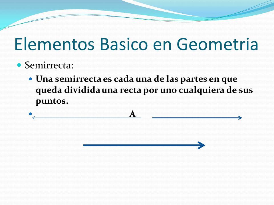 Elementos Básico de Geometría Plano: Un plano posee dos dimensiones: longitud y anchura.