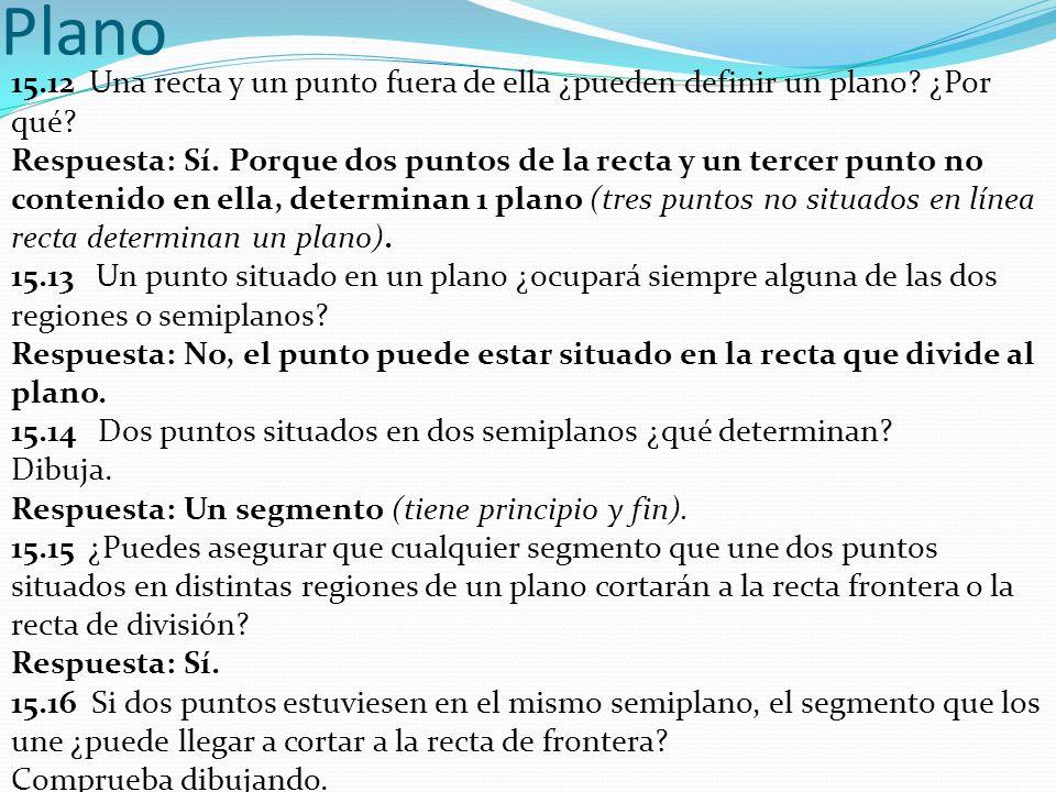 Plano 15.12 Una recta y un punto fuera de ella ¿pueden definir un plano? ¿Por qué? Respuesta: Sí. Porque dos puntos de la recta y un tercer punto no c