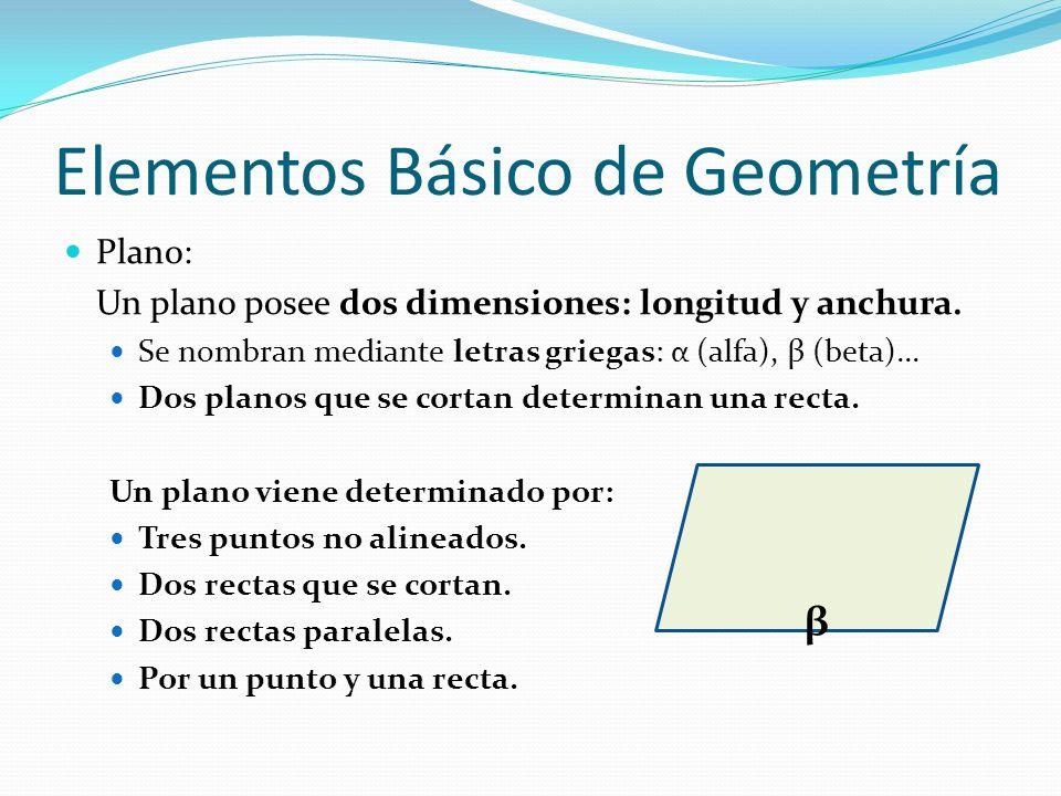Elementos Básico de Geometría Plano: Un plano posee dos dimensiones: longitud y anchura. Se nombran mediante letras griegas: α (alfa), β (beta)... Dos
