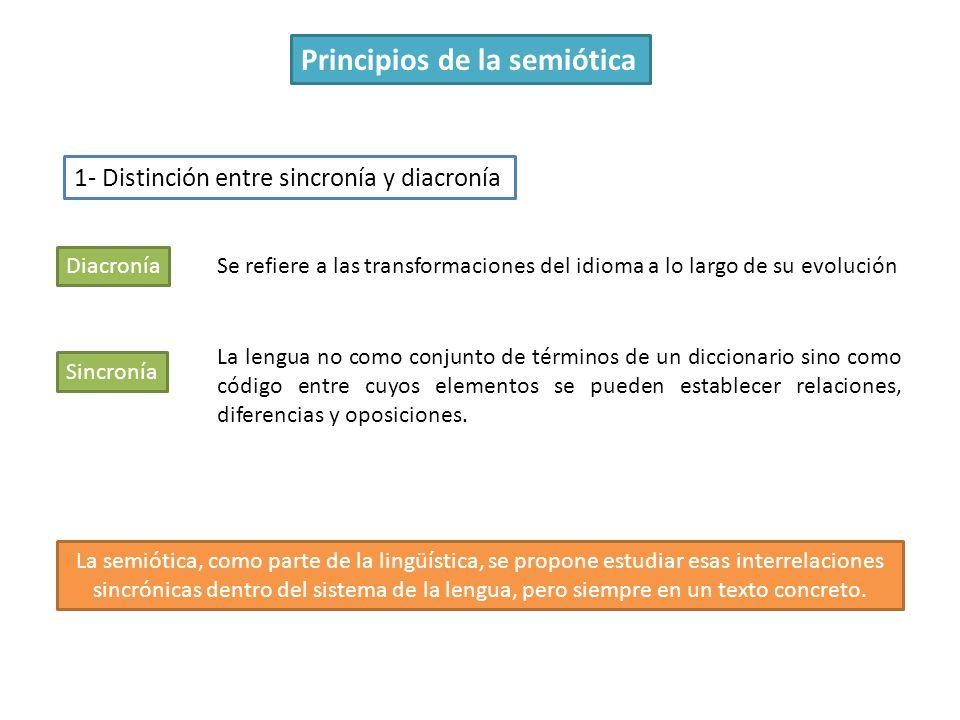Principios de la semiótica 1- Distinción entre sincronía y diacronía Diacronía Se refiere a las transformaciones del idioma a lo largo de su evolución