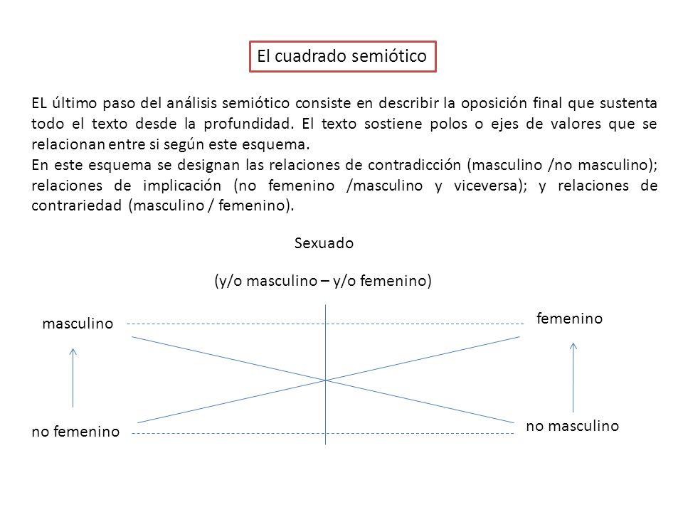 El cuadrado semiótico EL último paso del análisis semiótico consiste en describir la oposición final que sustenta todo el texto desde la profundidad.