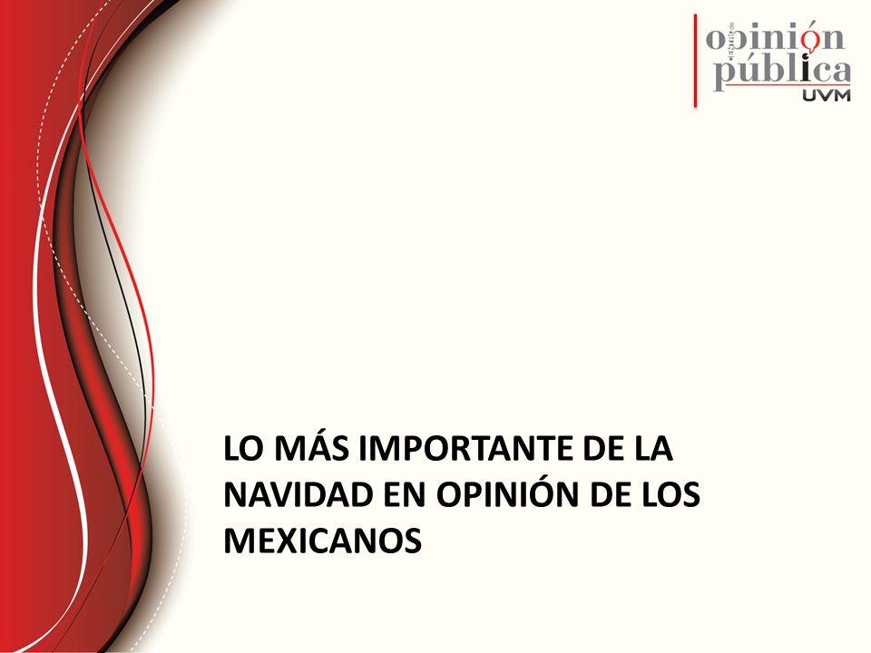 LO MÁS IMPORTANTE DE LA NAVIDAD EN OPINIÓN DE LOS MEXICANOS