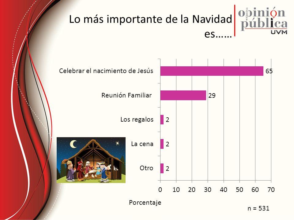 Lo más importante de la Navidad es…… Porcentaje n = 531