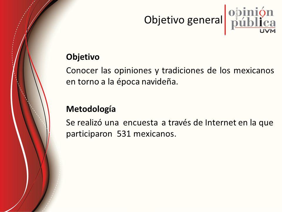 Objetivo general Objetivo Conocer las opiniones y tradiciones de los mexicanos en torno a la época navideña. Metodología Se realizó una encuesta a tra