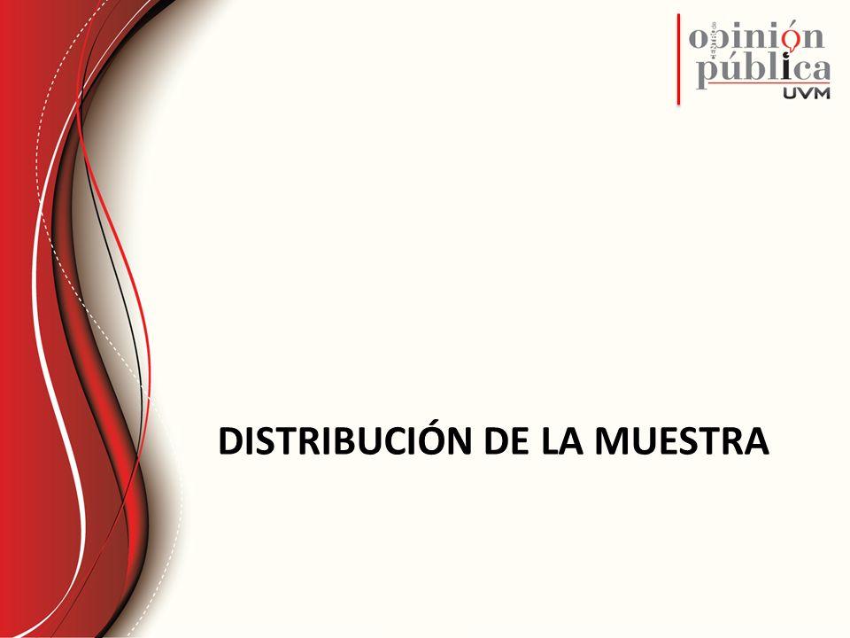DISTRIBUCIÓN DE LA MUESTRA