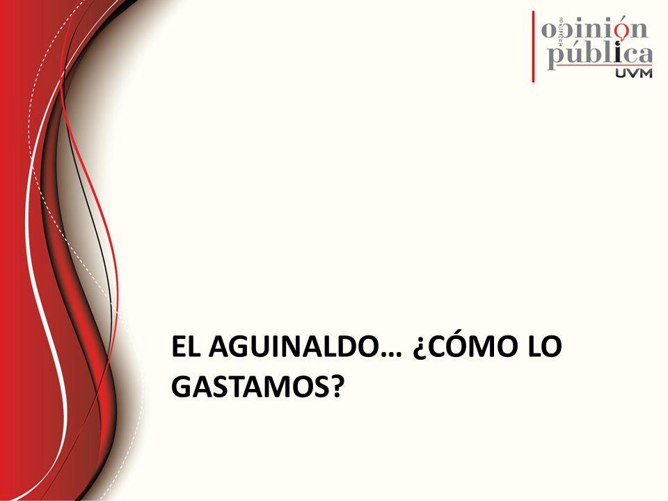 EL AGUINALDO… ¿CÓMO LO GASTAMOS?