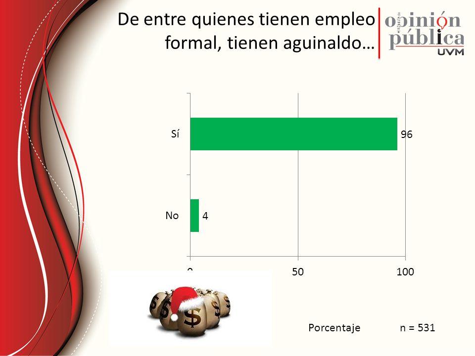 De entre quienes tienen empleo formal, tienen aguinaldo… Porcentajen = 531
