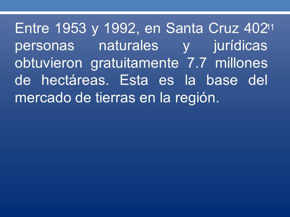 Entre 1953 y 1992, en Santa Cruz 402 personas naturales y jurídicas obtuvieron gratuitamente 7.7 millones de hectáreas. Esta es la base del mercado de