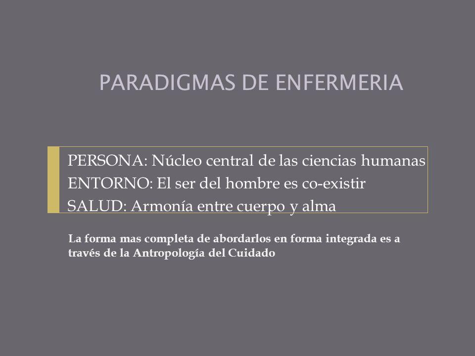PARADIGMAS DE ENFERMERIA PERSONA: Núcleo central de las ciencias humanas ENTORNO: El ser del hombre es co-existir SALUD: Armonía entre cuerpo y alma L