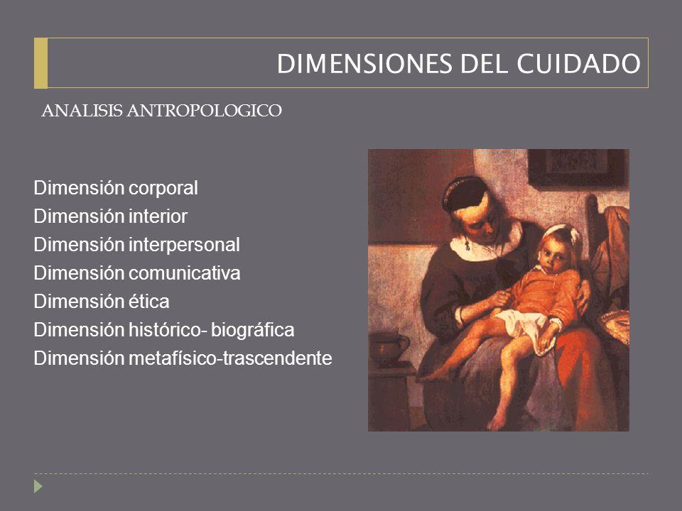 DIMENSIONES DEL CUIDADO ANALISIS ANTROPOLOGICO Dimensión corporal Dimensión interior Dimensión interpersonal Dimensión comunicativa Dimensión ética Dimensión histórico- biográfica Dimensión metafísico-trascendente