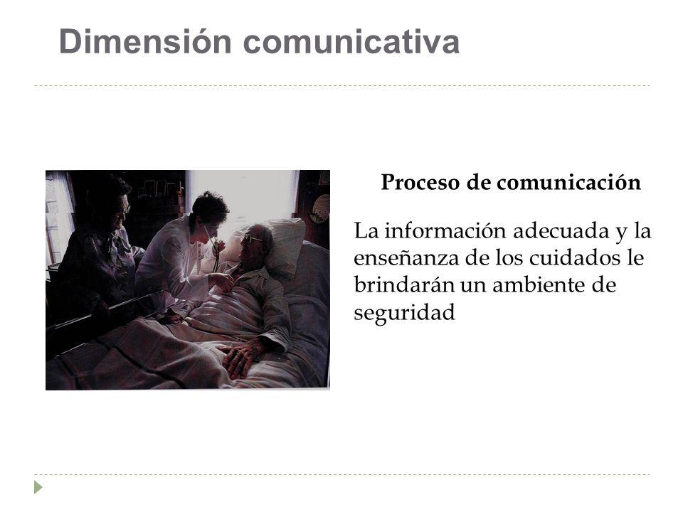 Dimensión comunicativa Proceso de comunicación La información adecuada y la enseñanza de los cuidados le brindarán un ambiente de seguridad