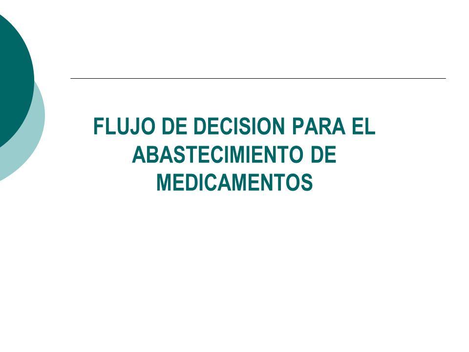 FLUJO DE DECISION PARA EL ABASTECIMIENTO DE MEDICAMENTOS