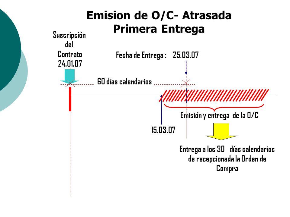 Emision de O/C- Atrasada Primera Entrega Suscripción del Contrato 24.01.07 25.03.07 Fecha de Entrega : 15.03.07 Entrega a los 30 días calendarios de r