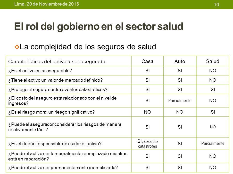 Lima, 20 de Noviembre de 2013 El rol del gobierno en el sector salud La complejidad de los seguros de salud 10 Características del activo a ser asegur
