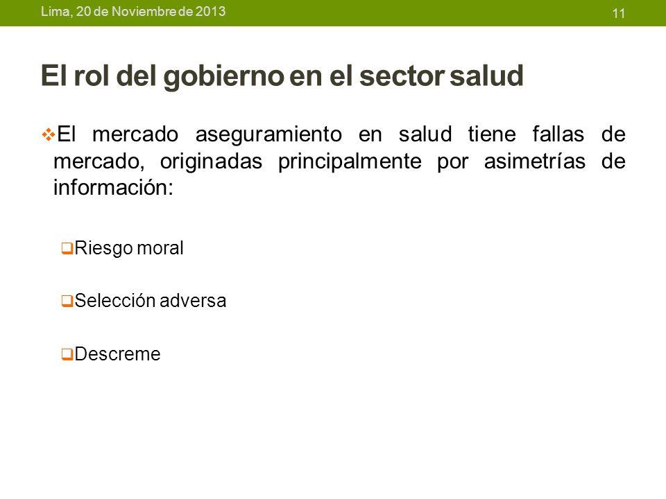 Lima, 20 de Noviembre de 2013 El rol del gobierno en el sector salud El mercado aseguramiento en salud tiene fallas de mercado, originadas principalme