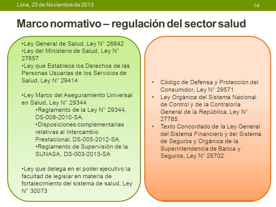 Lima, 20 de Noviembre de 2013 Marco normativo – regulación del sector salud 14 Código de Defensa y Protección del Consumidor, Ley N° 29571 Ley Orgánic