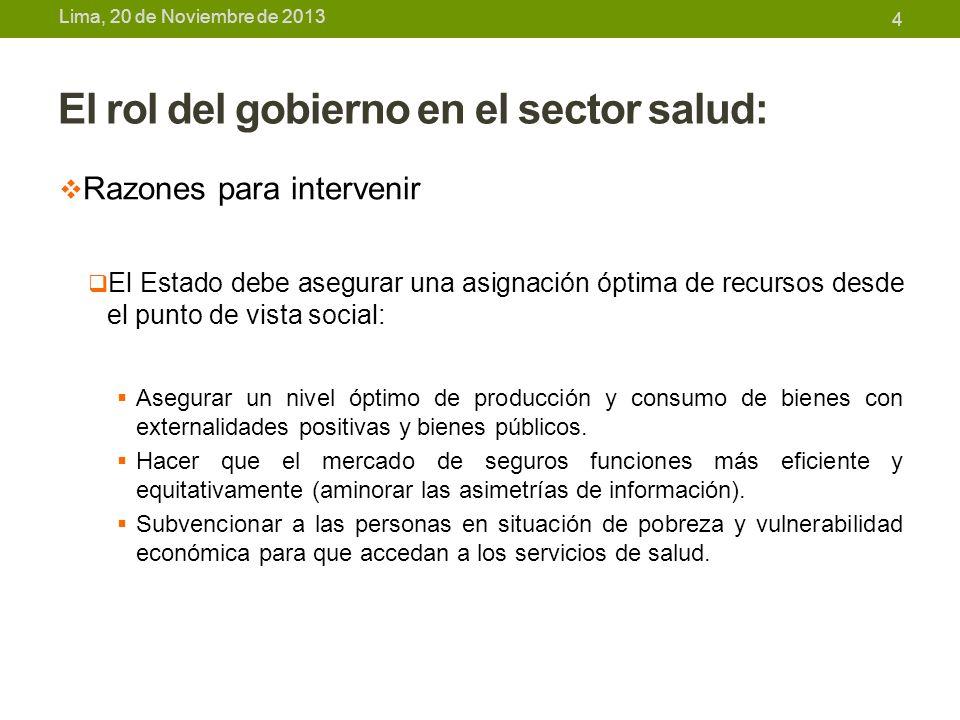 Lima, 20 de Noviembre de 2013 El rol de la SUNASA SUNASA 15 IAFASIPRESS Autorización Registro Regulación Supervisión Función sancionadora Registro Supervisión Función Sancionadora Salvaguardar y garantizar el derecho a la salud de los asegurados