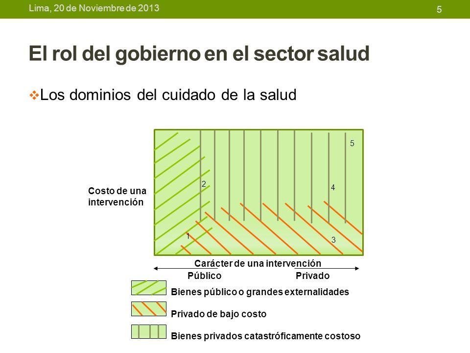 Lima, 20 de Noviembre de 2013 El rol del gobierno en el sector salud Los dominios del cuidado de la salud 5 Carácter de una intervención Público Priva