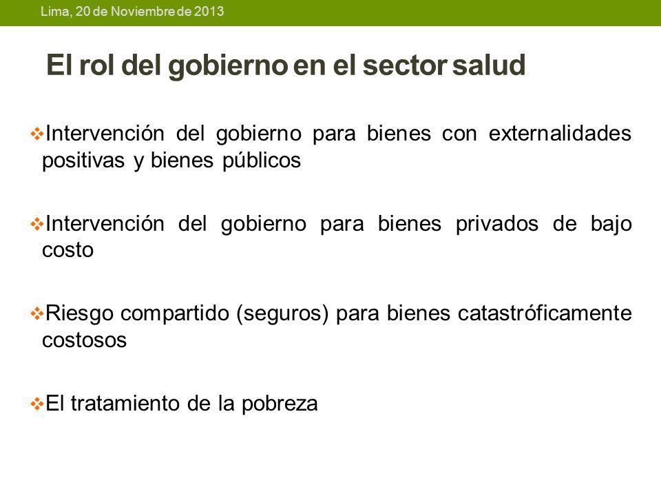 Lima, 20 de Noviembre de 2013 El rol del gobierno en el sector salud Intervención del gobierno para bienes con externalidades positivas y bienes públi