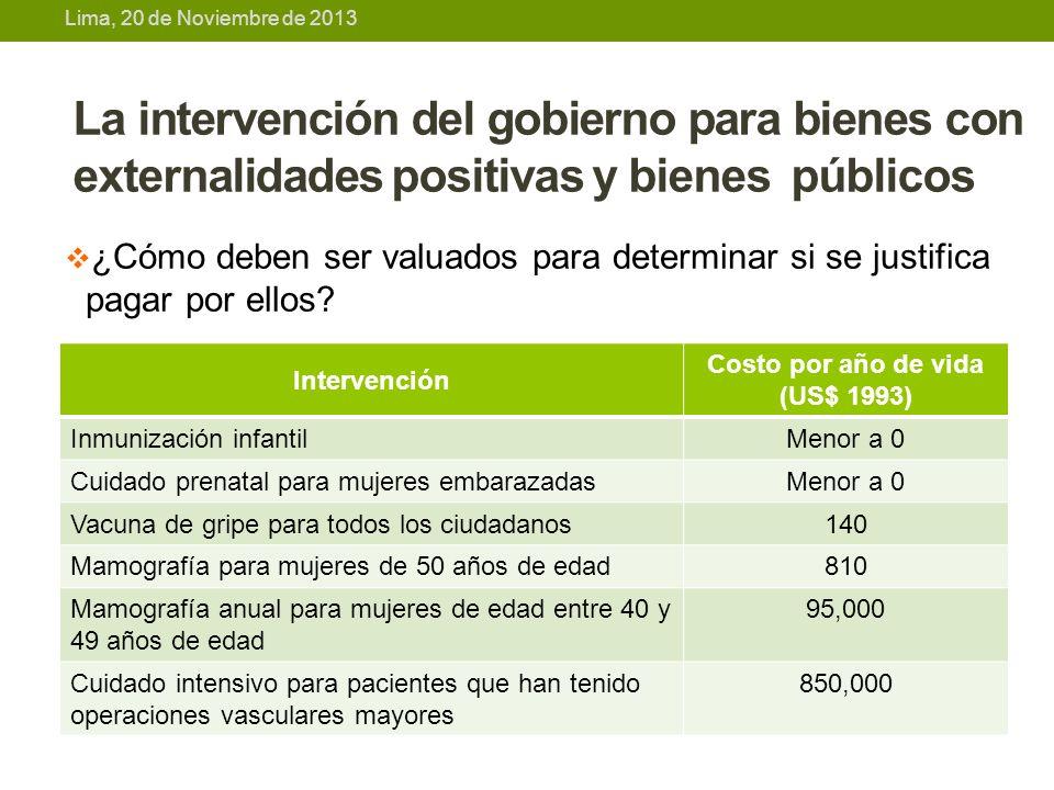 Lima, 20 de Noviembre de 2013 Intervención del gobierno para bienes privados de bajo costo ¿Hasta qué punto se justifica la interferencia en el normal comportamiento de la gente.