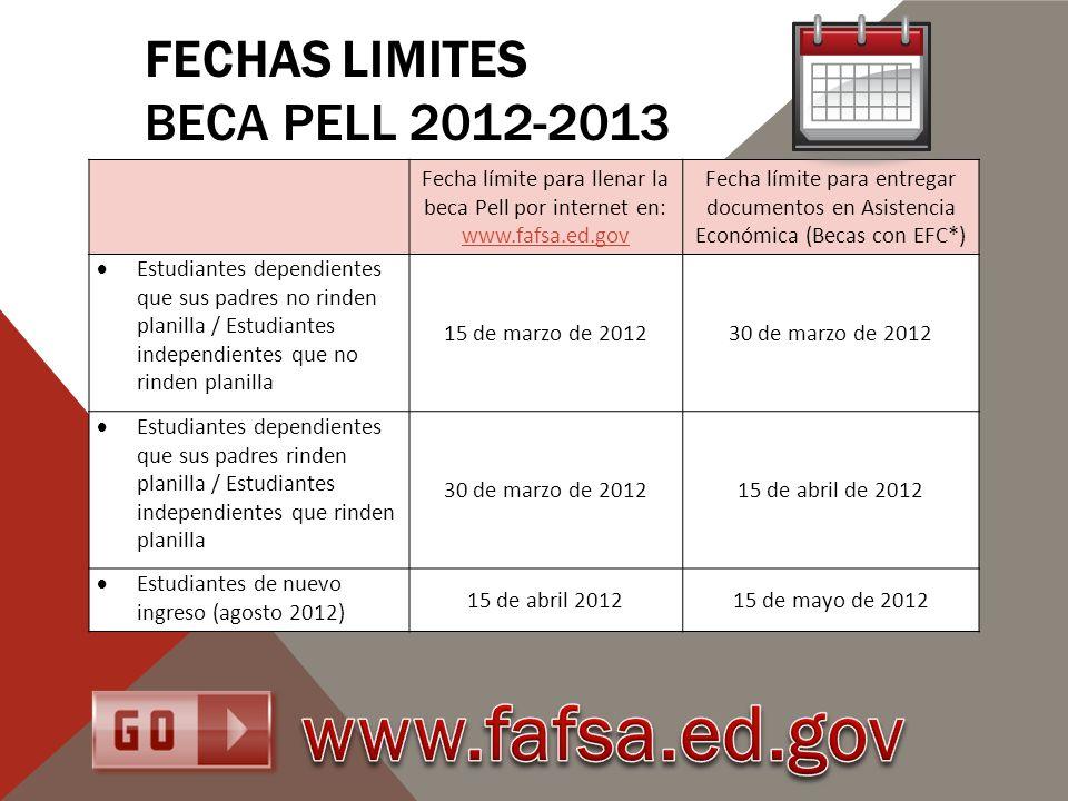 FECHAS LIMITES BECA PELL 2012-2013 Fecha límite para llenar la beca Pell por internet en: www.fafsa.ed.gov www.fafsa.ed.gov Fecha límite para entregar