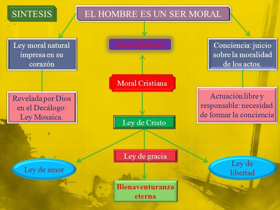SINTESIS EL HOMBRE ES UN SER MORAL Ley moral natural impresa en su corazón Conciencia: juicio sobre la moralidad de los actos.