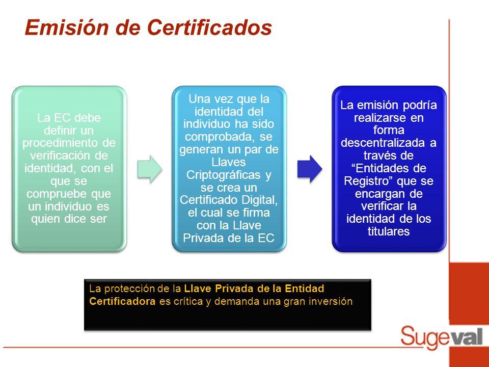 Emisión de Certificados La EC debe definir un procedimiento de verificación de identidad, con el que se compruebe que un individuo es quien dice ser Una vez que la identidad del individuo ha sido comprobada, se generan un par de Llaves Criptográficas y se crea un Certificado Digital, el cual se firma con la Llave Privada de la EC La emisión podría realizarse en forma descentralizada a través de Entidades de Registro que se encargan de verificar la identidad de los titulares La protección de la Llave Privada de la Entidad Certificadora es crítica y demanda una gran inversión