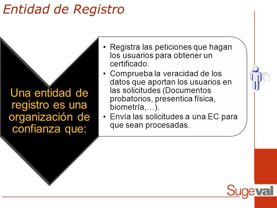 Entidad de Registro Una entidad de registro es una organización de confianza que: Registra las peticiones que hagan los usuarios para obtener un certificado.
