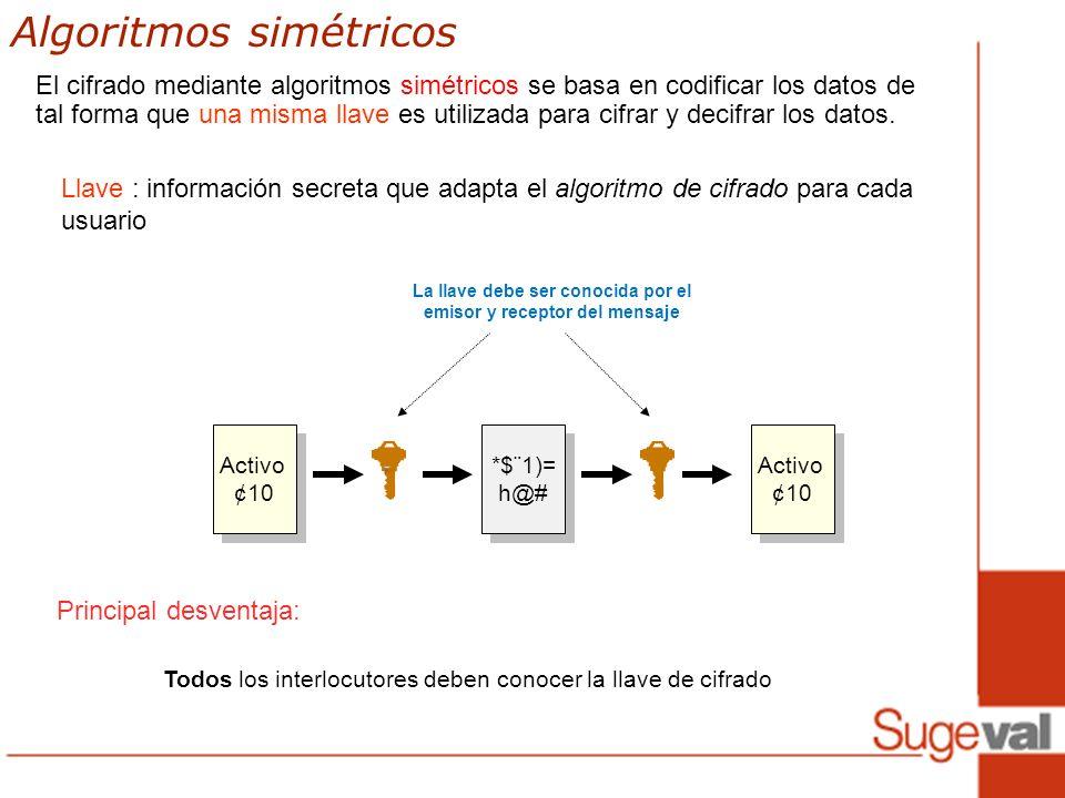 Algoritmos simétricos El cifrado mediante algoritmos simétricos se basa en codificar los datos de tal forma que una misma llave es utilizada para cifrar y decifrar los datos.