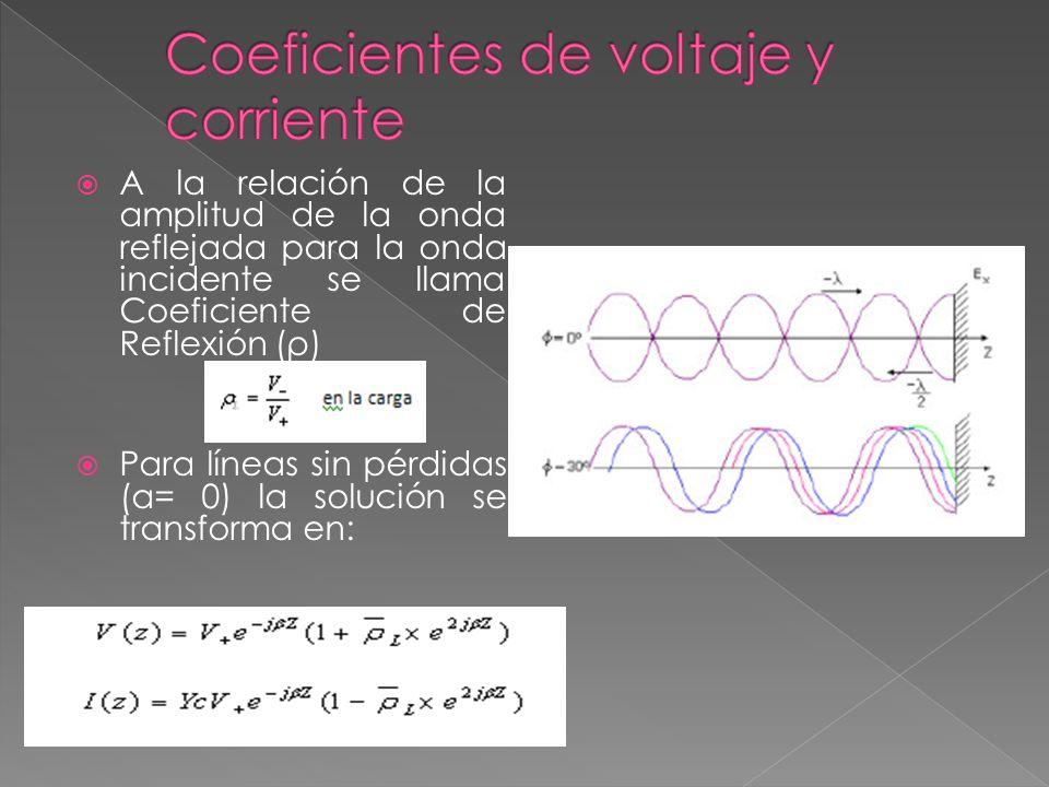 A la relación de la amplitud de la onda reflejada para la onda incidente se llama Coeficiente de Reflexión (ρ) Para líneas sin pérdidas (α= 0) la solución se transforma en: