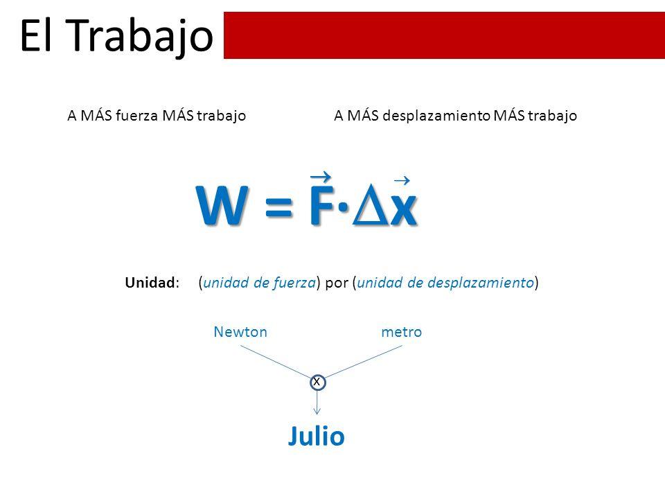 Este producto de vectores se llama producto escalar W = F· x vector escalar El Trabajo