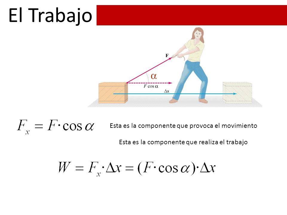 El baúl de la figura pesa 4 N y es arrastrado en una distancia horizontal de 24 m por una cuerda que forma un ángulo de 60º con el suelo.