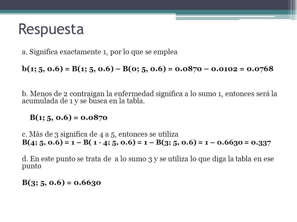 Respuesta a. Significa exactamente 1, por lo que se emplea b(1; 5, 0.6) = B(1; 5, 0.6) – B(0; 5, 0.6) = 0.0870 – 0.0102 = 0.0768 b. Menos de 2 contrai